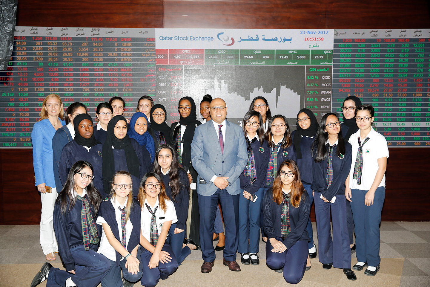 Group Photo of Students Visit
